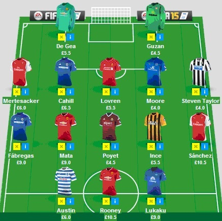 Fantasy football predictions premier league